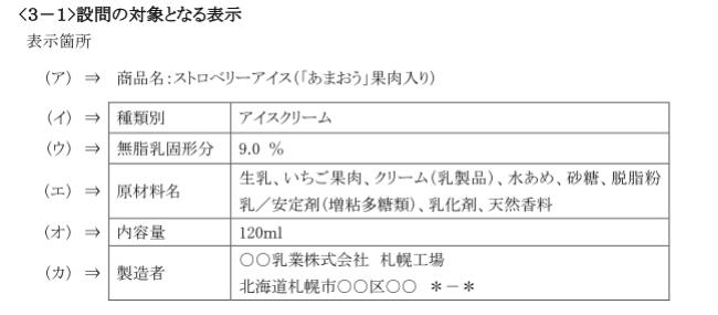 食品表示検定上級問3(表示チェック)の問題形式例3