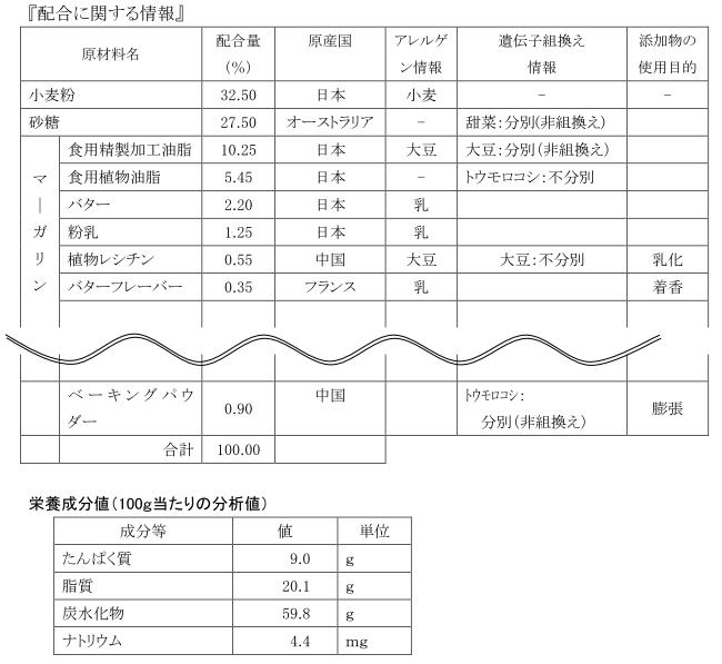 食品表示検定上級問4(表示作成)の問題形式例2