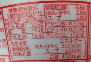 「赤いきつね(東)」の栄養成分表示