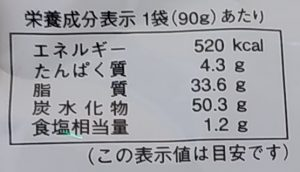 「キャベツ太郎」の栄養成分表示