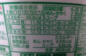 「緑のたぬき」の栄養成分表示