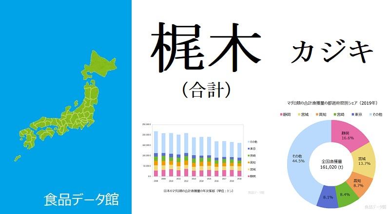 日本のカジキ類の合計漁獲量ランキングのアイキャッチ