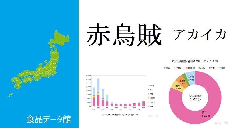 日本のアカイカ漁獲量ランキングのアイキャッチ