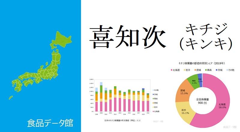 日本のキチジ(キンキ)漁獲量ランキングのアイキャッチ
