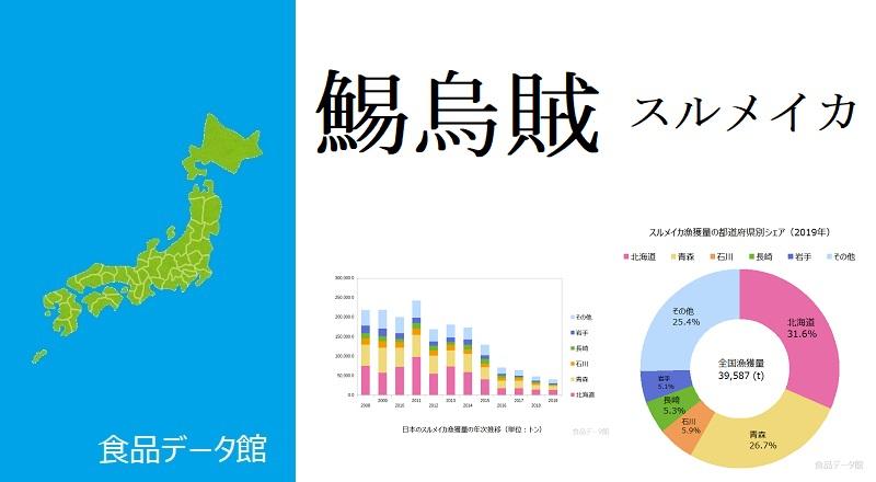 日本のスルメイカ漁獲量ランキングのアイキャッチ