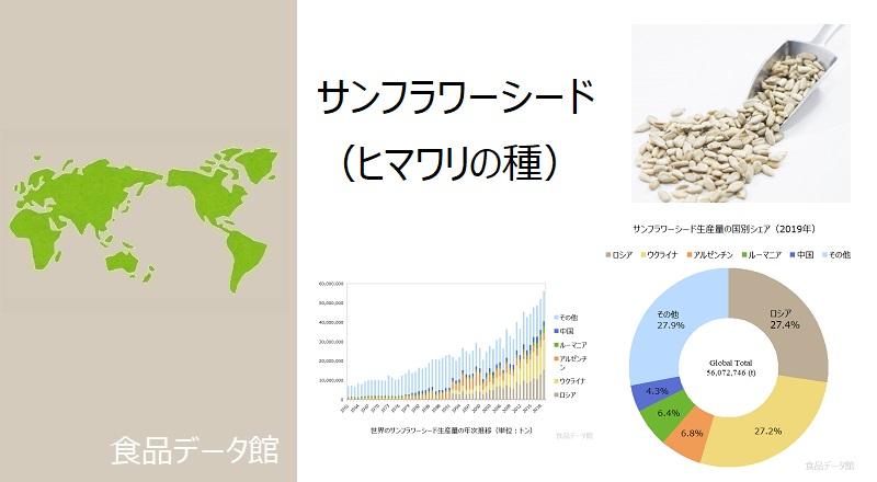 世界のサンフラワーシード(ヒマワリの種)生産量ランキングのアイキャッチ