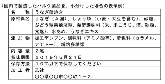 (加工-163)国内で製造したバルク製品を、小分けした場合の表示例