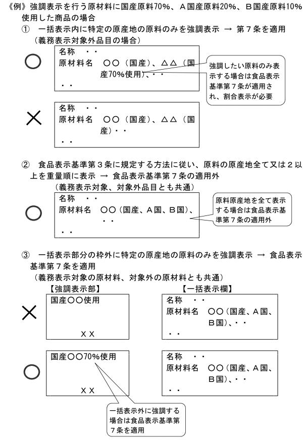 (加工-205)特色のある原材料の表示と原料原産地表示の関係