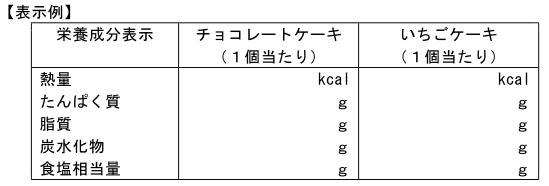 (加工-249)詰め合わせ品の栄養成分表示例