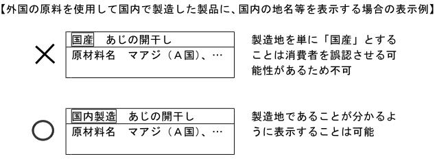 (加工-256)国産と国内製造の違い