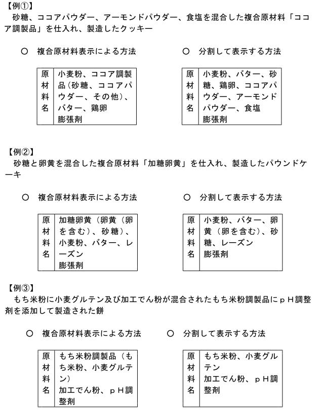(加工-52)複合原材料を分割して表示する例