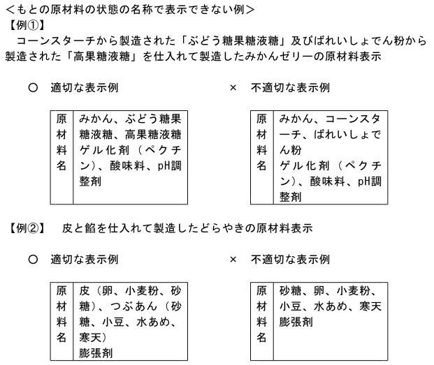 (加工-53)複合原材料を使用した場合、分割して表示できない例