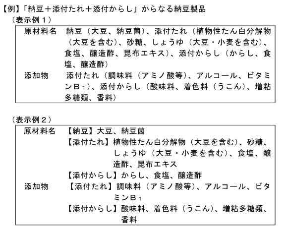 (加工-59)複数の加工食品により構成される製品の原材料の表示例