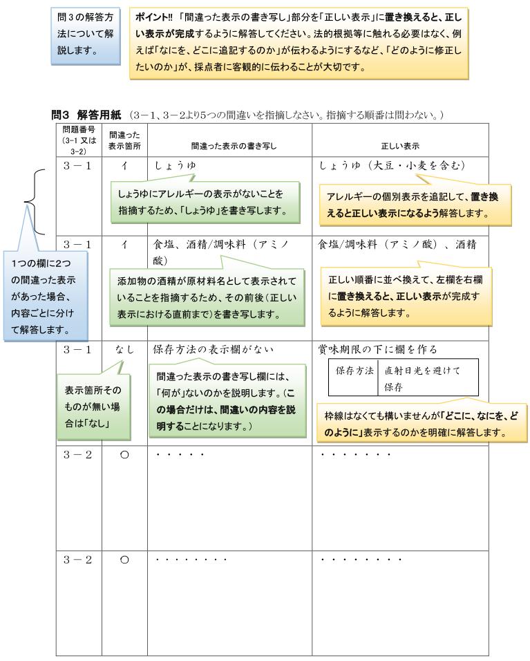 上級 問3 解答方法の解説とポイント