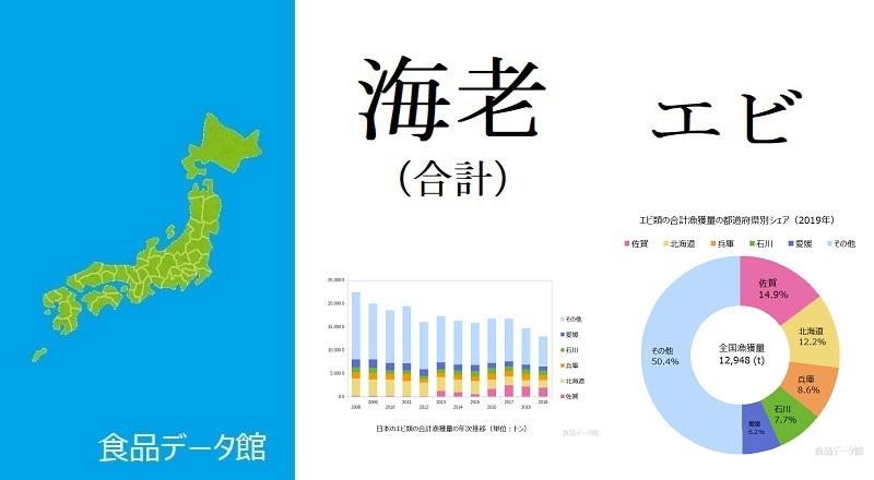 日本のエビ類の合計漁獲量ランキングのアイキャッチ