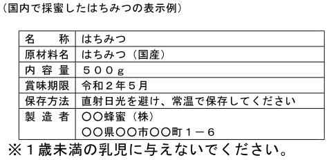 (加工-279)国産はちみつの表示例
