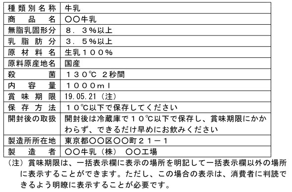 (加工-280)牛乳の表示例