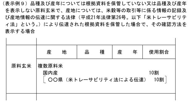(玄米精米-2)表示例