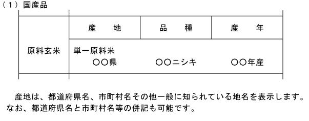 (玄米精米-23)表示例