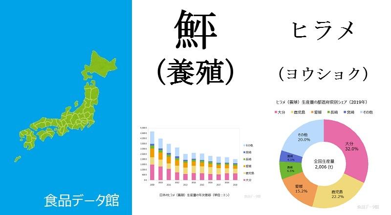 日本のヒラメ養殖生産量ランキングのアイキャッチ