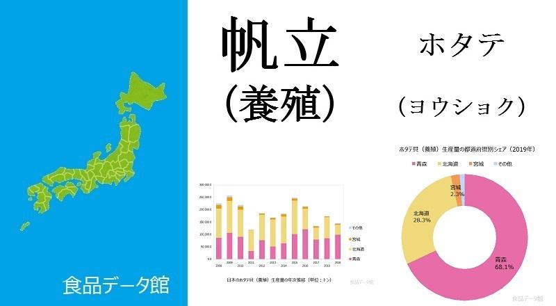 日本のホタテ貝養殖生産量ランキングのアイキャッチ