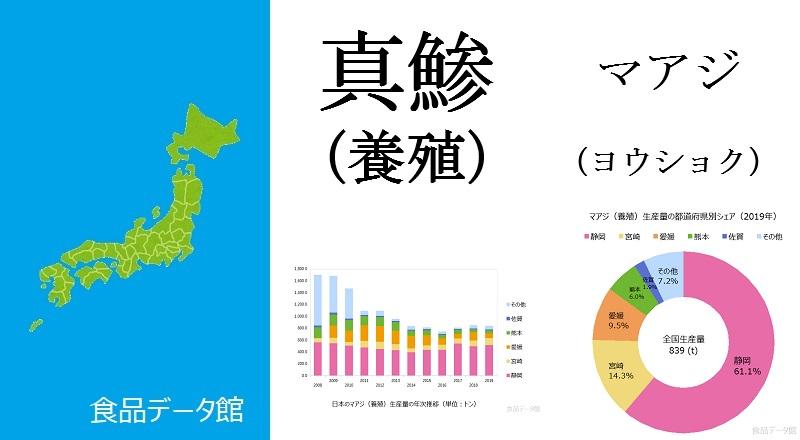 日本のマアジ養殖生産量ランキングのアイキャッチ