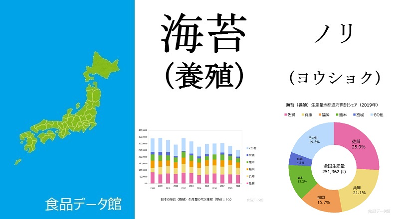 日本の海苔養殖生産量ランキングのアイキャッチ
