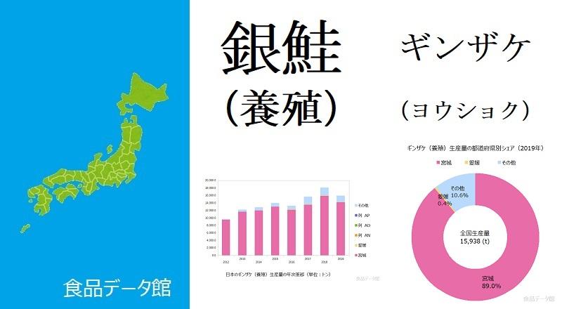 日本のギンザケ養殖生産量ランキングのアイキャッチ