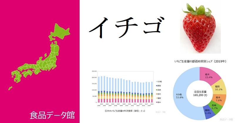 日本のイチゴ生産量ランキングのアイキャッチ