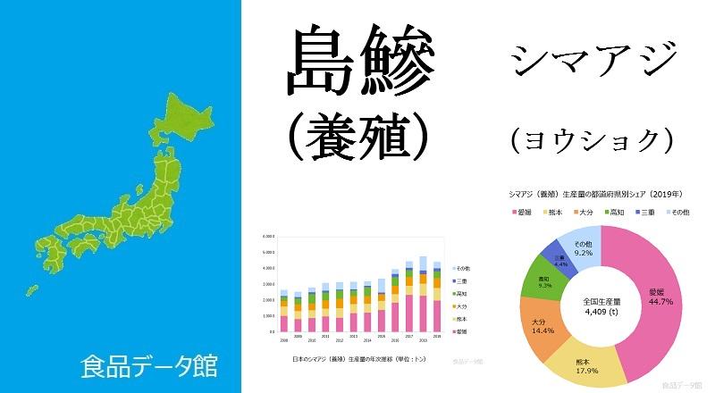 日本のシマアジ養殖生産量ランキングのアイキャッチ