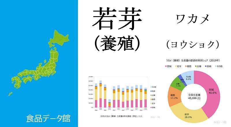 日本のワカメ養殖生産量ランキングのアイキャッチ
