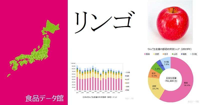 日本のリンゴ生産量ランキングのアイキャッチ