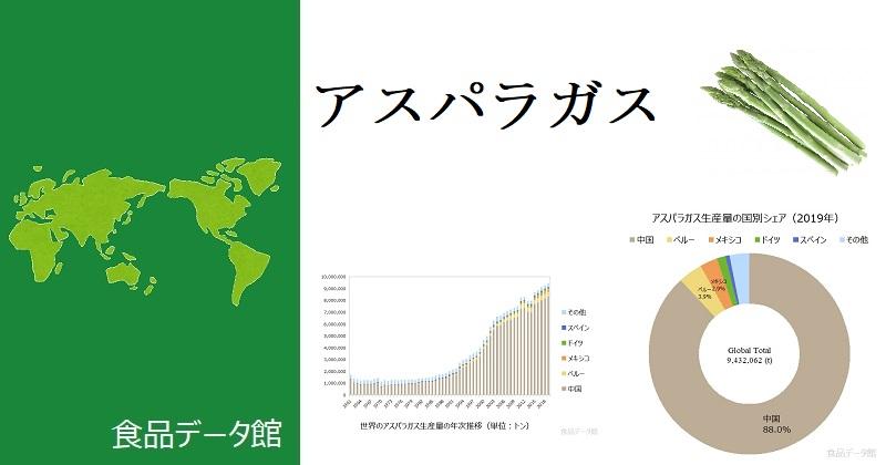 世界のアスパラガス生産量ランキングのアイキャッチ
