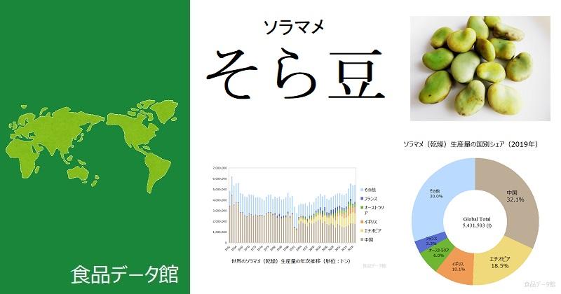 世界のソラマメ生産量ランキングのアイキャッチ