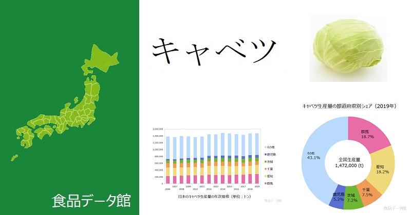 日本のキャベツ生産量ランキングのアイキャッチ