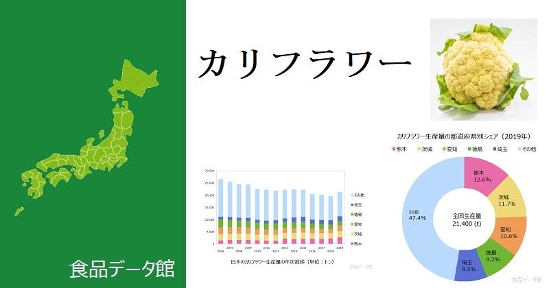 日本のカリフラワー生産量ランキングのアイキャッチ