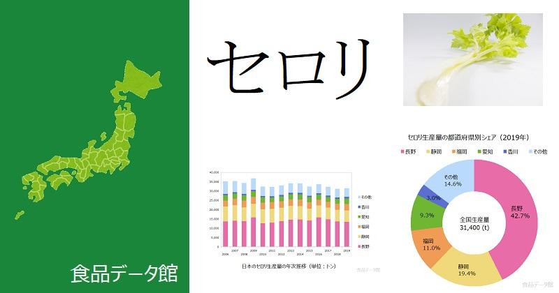 日本のセロリ生産量ランキングのアイキャッチ
