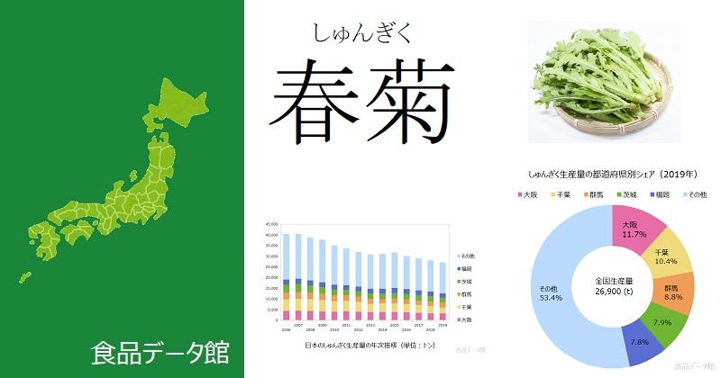 日本の春菊(しゅんぎく)生産量ランキングのアイキャッチ