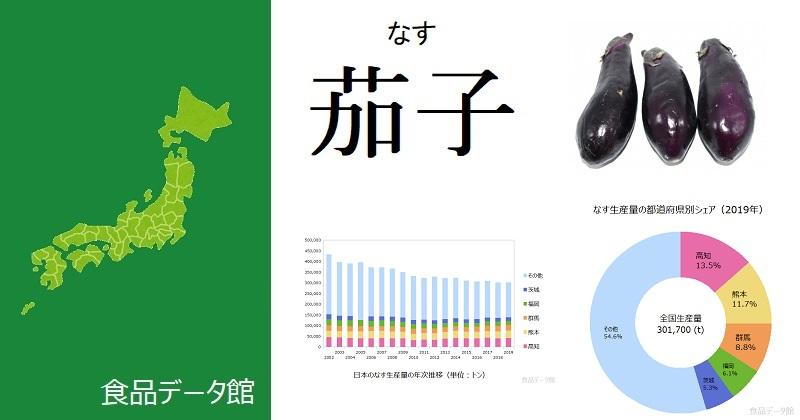 日本のナス生産量ランキングのアイキャッチ
