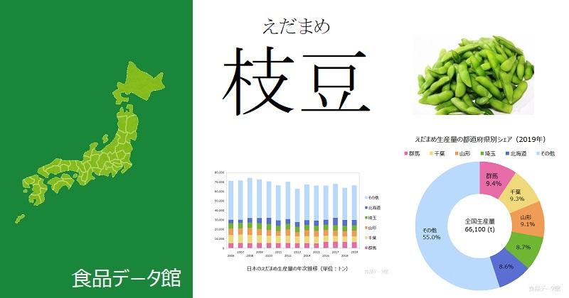 日本の枝豆(えだまめ)生産量ランキングのアイキャッチ