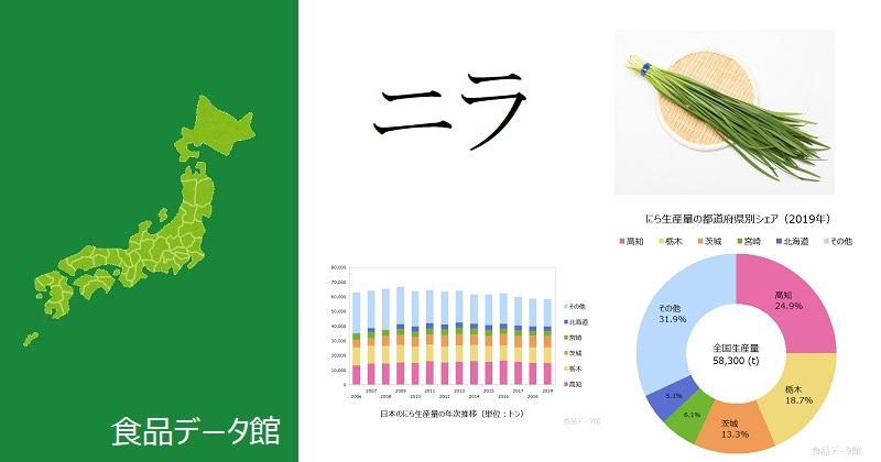 日本のニラ生産量ランキングのアイキャッチ