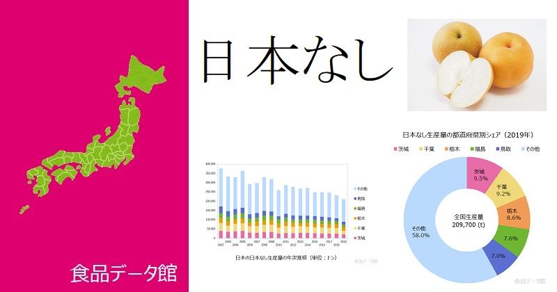 日本の梨(日本なし)生産量ランキングのアイキャッチ