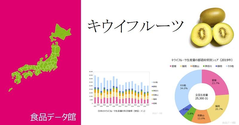 日本のキウイフルーツ生産量ランキングのアイキャッチ