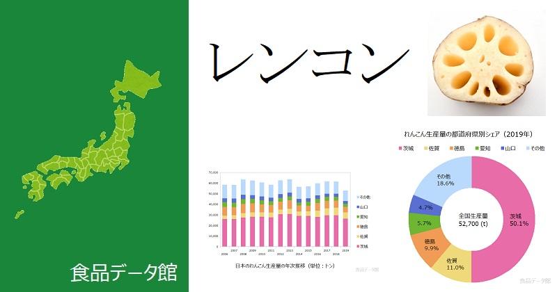 日本のレンコン生産量ランキングのアイキャッチ
