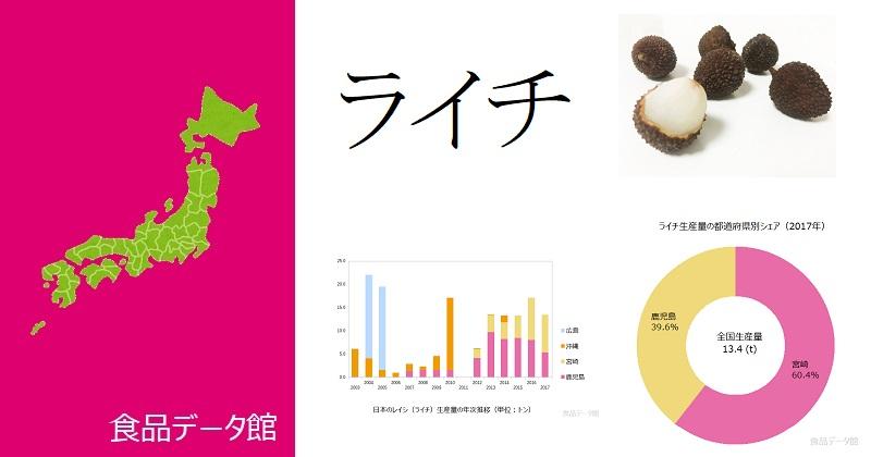 日本のライチ生産量ランキングのアイキャッチ