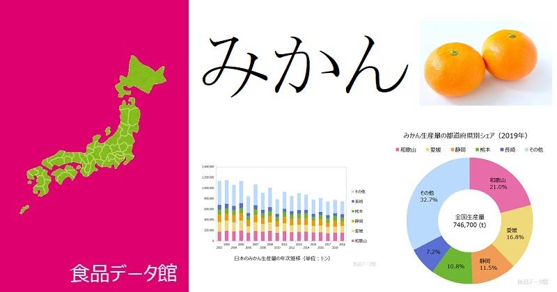 日本のみかん生産量ランキングのアイキャッチ