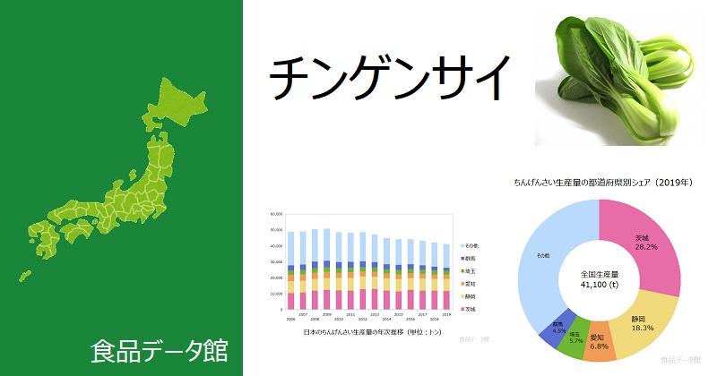 日本のチンゲンサイ生産量ランキングのアイキャッチ