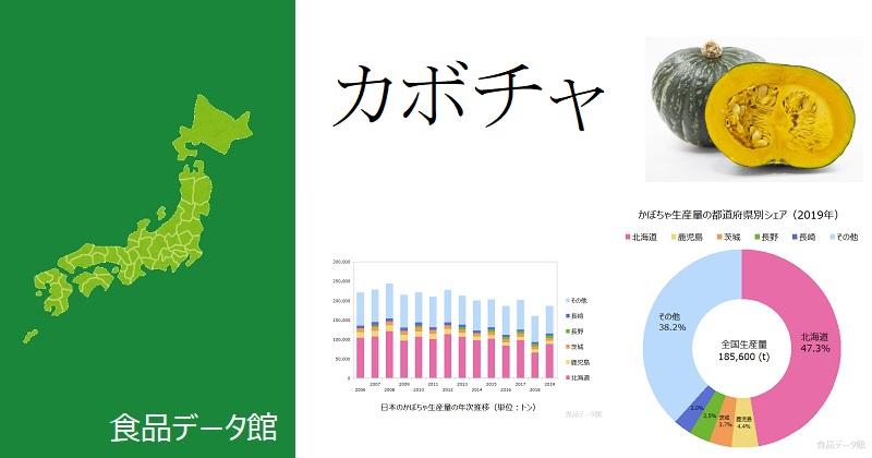 日本のかぼちゃ生産量ランキングのアイキャッチ