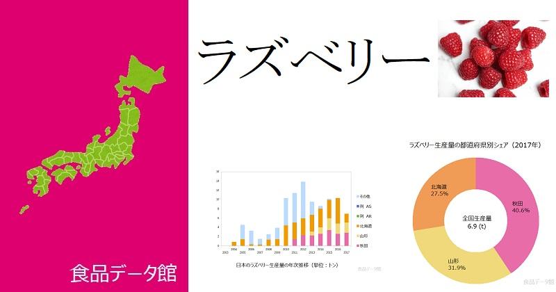 日本のラズベリー(フランボワーズ)生産量ランキングのアイキャッチ