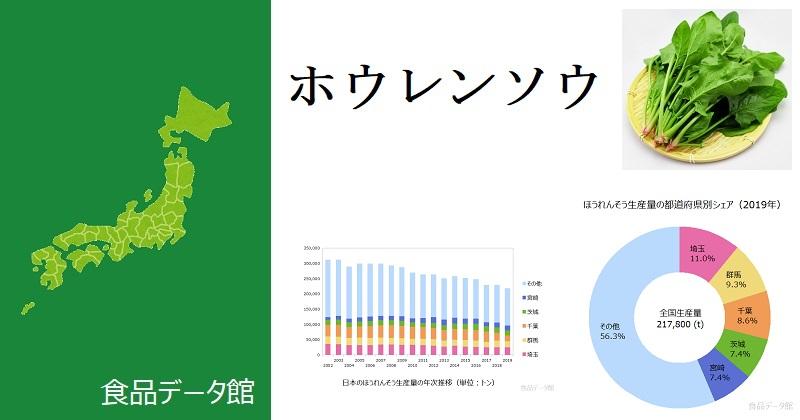 日本のほうれんそう生産量ランキングのアイキャッチ